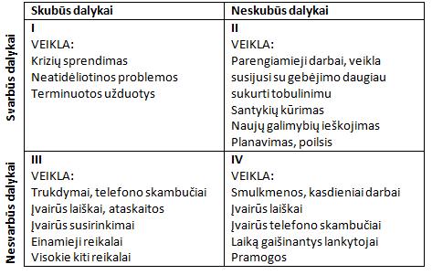 Laiko_sanaudu_schema.png